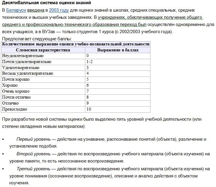 Десятибальная система Беларуси